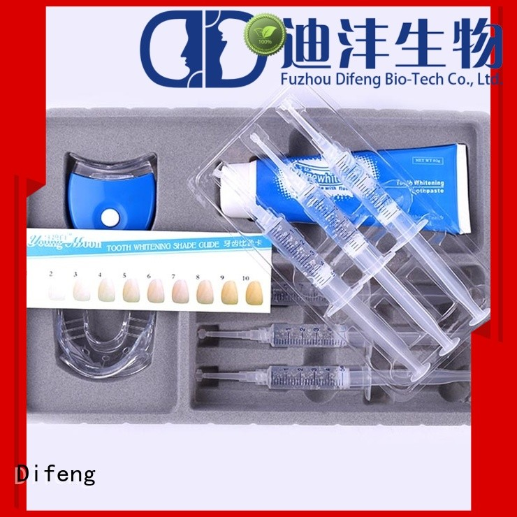 Latest affordable teeth whitening kit manufacturers Oral Care